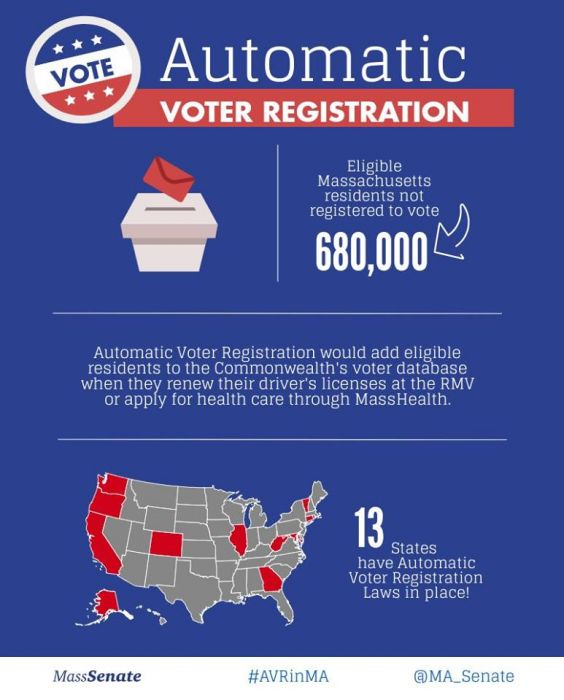 Massachusetts Senate Backs Modernized System For Registering Voters